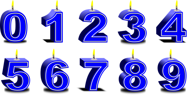 narozeninová čísla